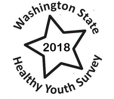 Healthy Youth Survey